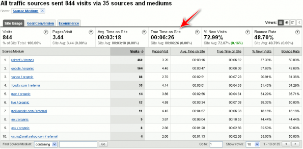 google analytics true time screenshot